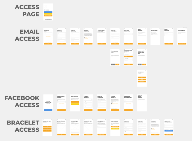 all wireframes single sign-on